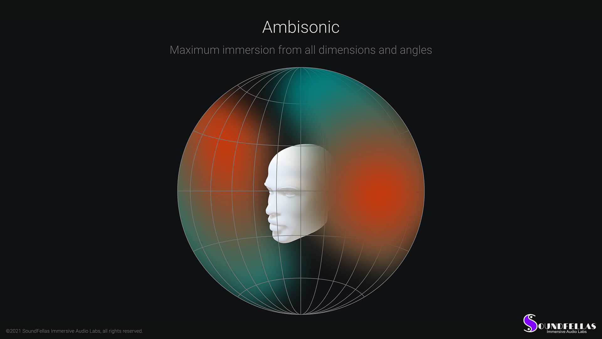 Image of Channel Formats Ambisonic Web.