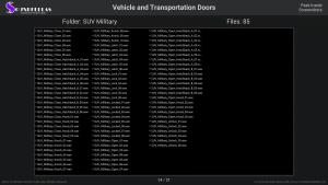 Vehicle and Transportation Doors - Contents Screenshot 14